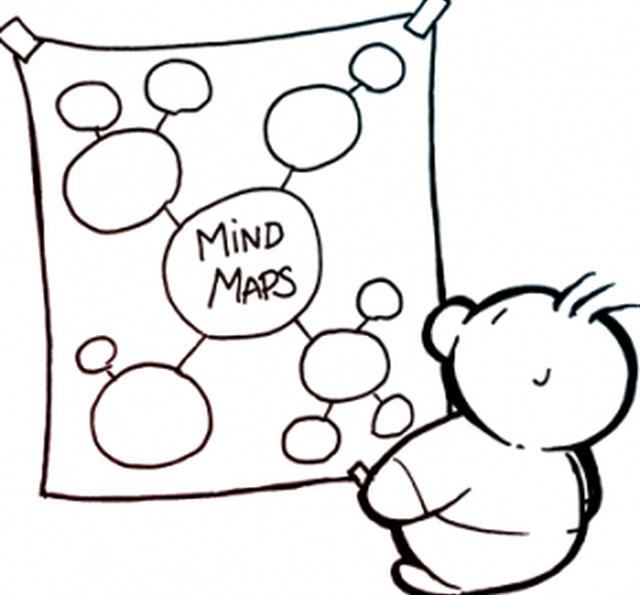 Gezeichneter Mann vor Mind Map