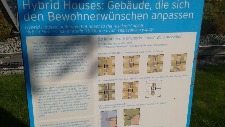 Hybrid Häuser