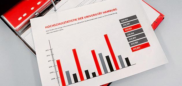 Ordner mit Statistischen Balkendarstellungen