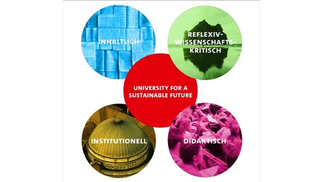 Grafik zur Nachhaltigkeit der UHH