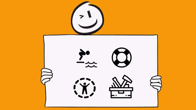 Piktogramme Wirkungsweisen - Sprungbrett, Rettungsring, Pufferzone, Werkzeugkasten