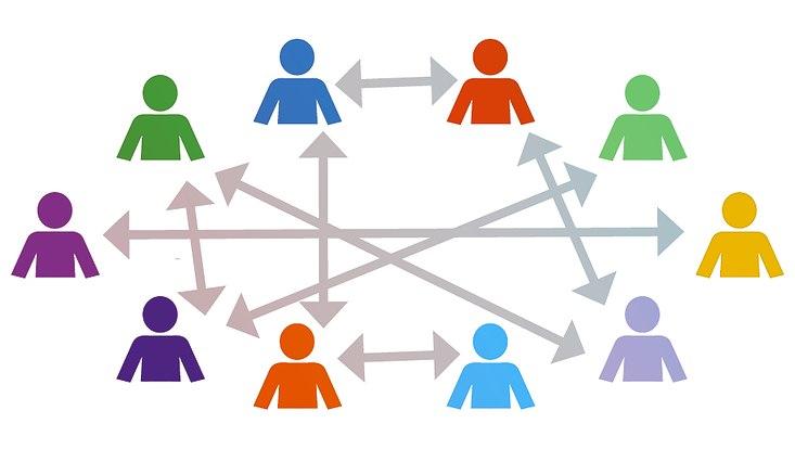 Zu sehen ist ein Netzwerk bestehend aus Personen, die mit Pfeilen verbunden sind.
