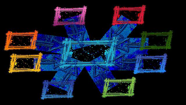 MinMap mit Pfeilen, die auf ein Feld in die Mitte zeigen