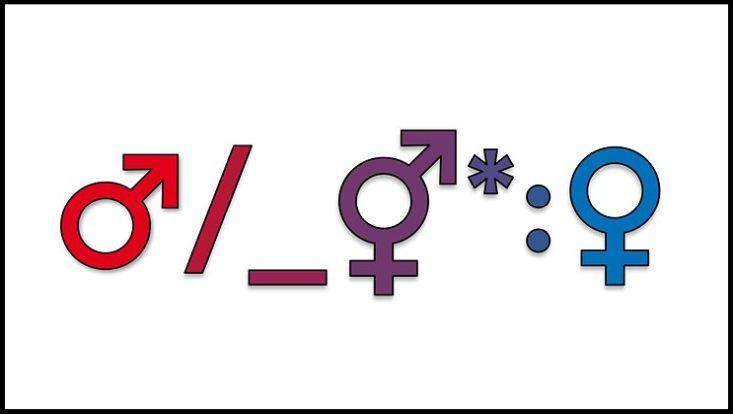 Symbole für männlich, weiblich und sowohl männlich als auch weiblich, dazwischen Gendersternchen etc.