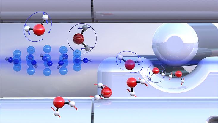 Vorsortierte ortho- und para-Wassermoleküle mit unterschiedlich orientierten Kernspins (blaue bzw. rote Pfeile) reagieren unterschiedlich schnell mit Diazenylium-Ionen (Mitte links).