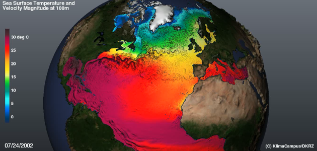 Ocean surface temperature and velocity from a model.