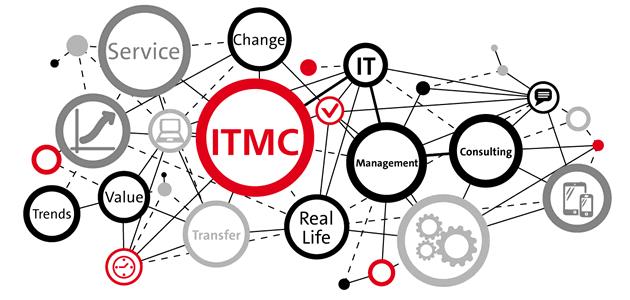Studiengang ITMC