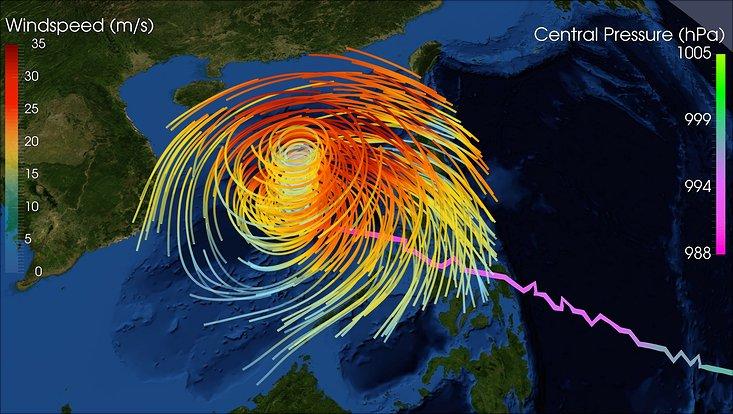visualisierung taifun haiyan