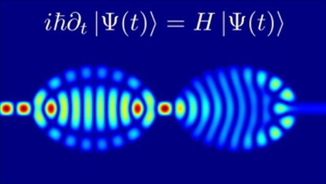 Oben: Zeitabhängige Schrödingergleichung; unten: physikalische Darstellung