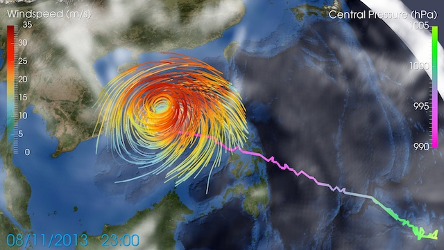 Cyclone Christian and Typhoon Haiyan