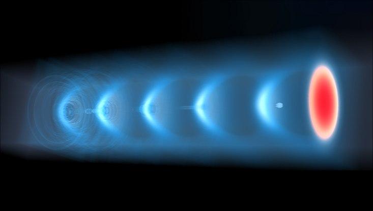 Dreidimensionale Darstellung der Plasmawellen