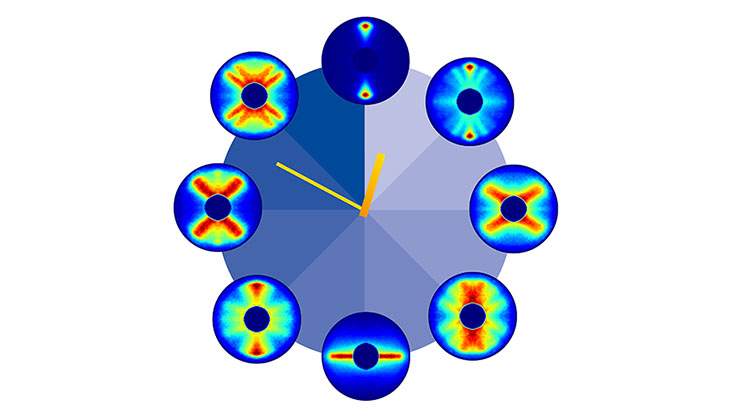 illustration of rotating molecules