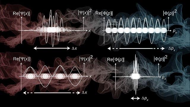 Quantenmechanik Formeln