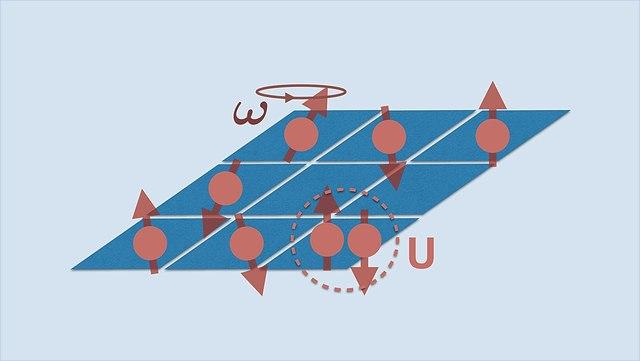 Grafik Vielteilchensysteme