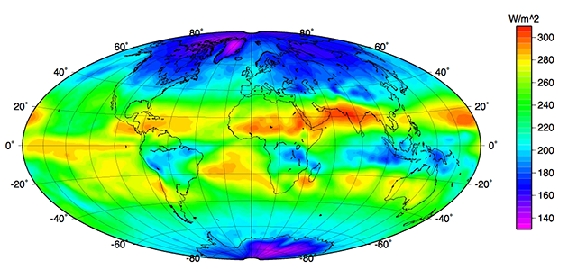 OLR measured by the ERBE instrument
