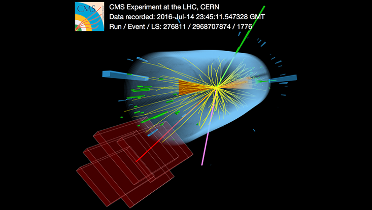 Top quark pair production in the CMS detector.