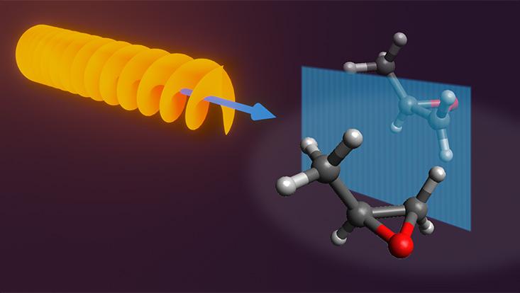 schamtische darstellung: korkenzieherlaser trifft auf spiegelmolekül