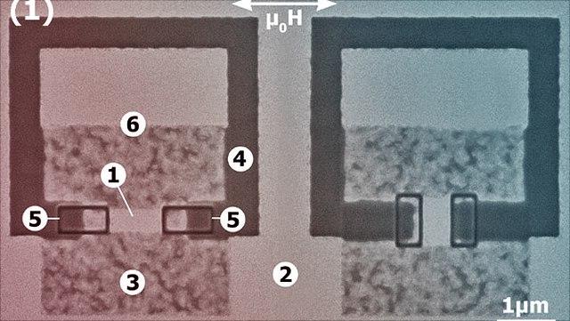 ferromagnetische Struktur