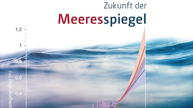 Titelbild Broschüre Meeresspiegel, Welle mit Statistik im Vordergrund
