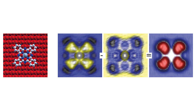 Grafische Darstellung der Molecular Magneten