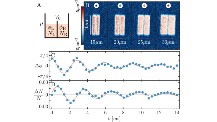 Realization of an ideal Josephson junction in an ultracold 2D Fermi gas