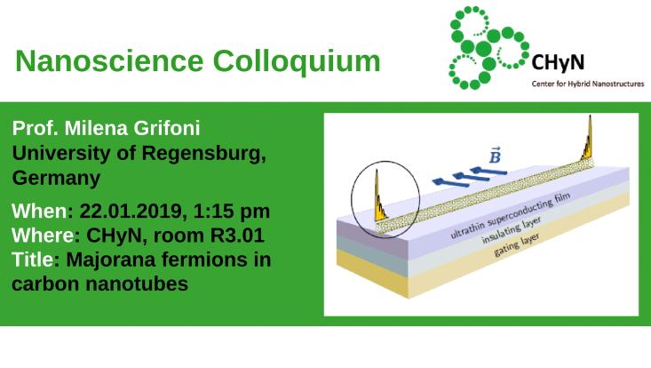 Nanoscience Symposium