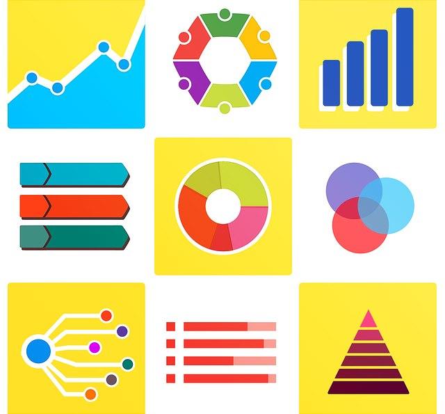 Statistik-Symbole