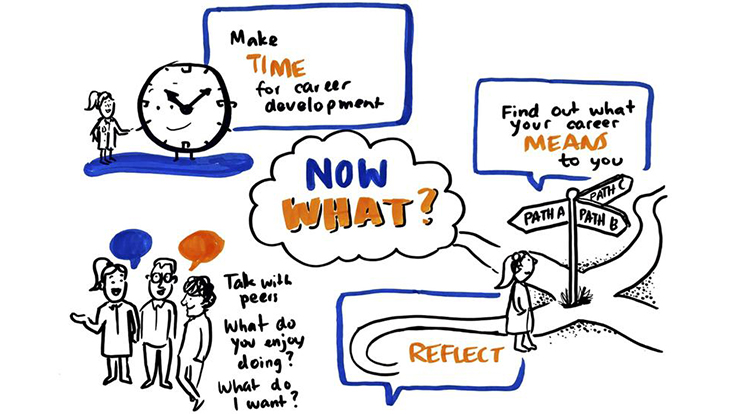 Graphic recording of COAST career development