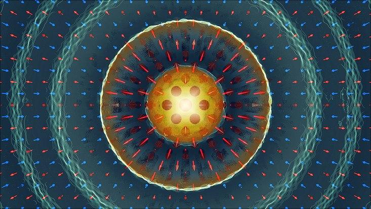 Die Darstellung zeigt einen Antiferromagneten, der sich in einen Ferrimagneten verwandelt. Rote und blaue Pfeile kennzeichnen die ursprünglichen antiparallelen Drehungen.