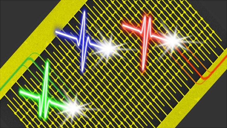 Das Bild illustriert die Interaktion von Laserimpulsen mit einem Netzwerk aus Nanoantennen.