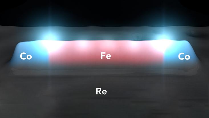 Illustration: Dreidimensionale gerenderte Ansicht, die eine rastertunnelmikroskopische Aufnahme einer Kette von 20 Eisenatomen und fünf Cobaltatomen an beiden Enden zeigt, die auf der Oberfläche eines supraleitenden Rheniumkristalls montiert sind.