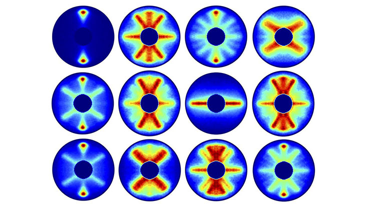 Illustration der Schritte der Molekülrotation