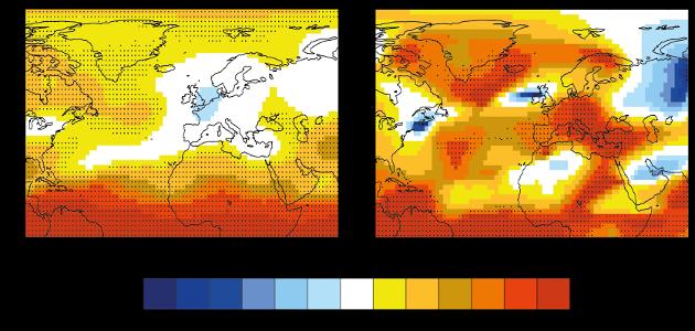 Slider Climate Modelling