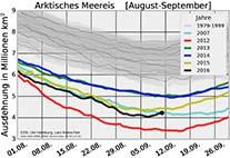 graphic sea ice arctica