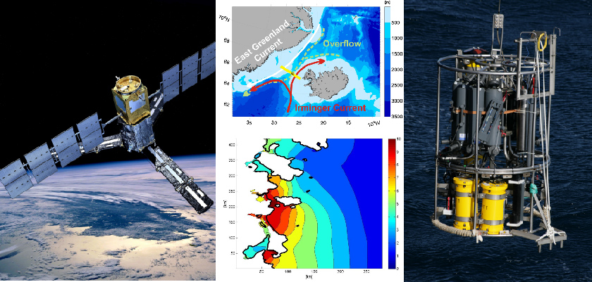 Ozeanographische Forschung in Beispielen