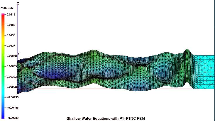 Wellen-Grafik