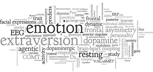 Banner Differentielle Psychologie und Pädagogische Diagnostik