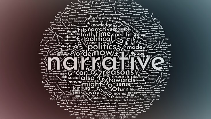 Word cloud narrative