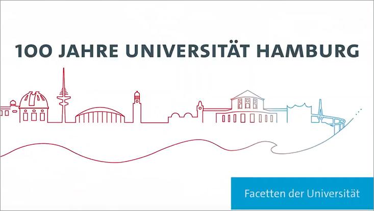 Titelbild zum Image-Video 100 Jahre Universität Hambzurg