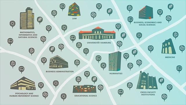 Map Sustainable University