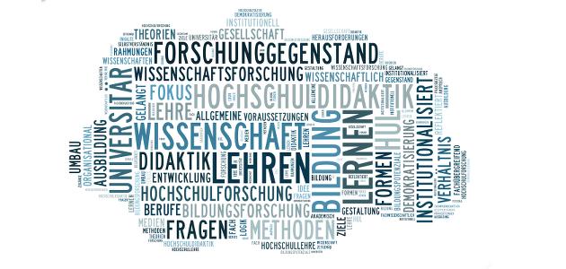 Wordle zu Hochschuldidaktik