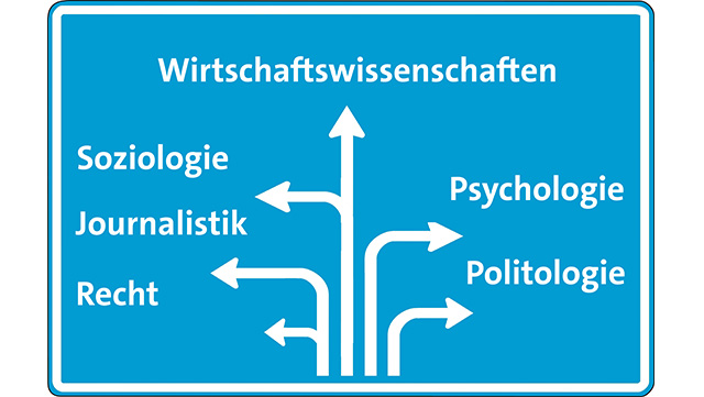 Autobahnwegweiser zu verschiedenen Fachgebieten/Highway sign post to different subject areas