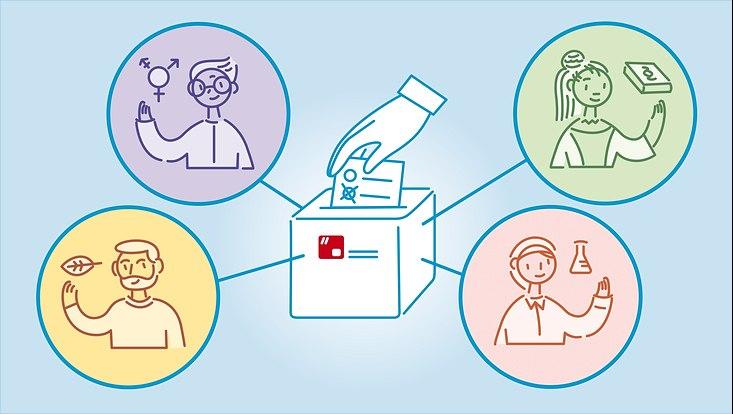 In eine Wahlunrne wird ein abgekreuzter Wahlschein gesteckt. Drumherum sind bunte Blasen mit Personen allerart, die verschiedene Wissenschaftsbereiche symbolisieren.