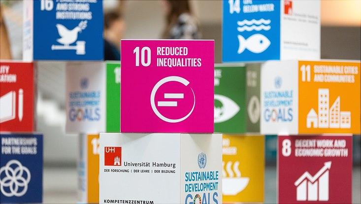 Graphische Darstellung der UN Sustainable Development Goals