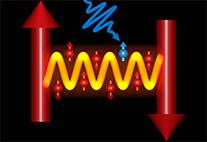 Künstlerische Darstellung der Beeinflussung von Licht durch magnetische Kräfte.