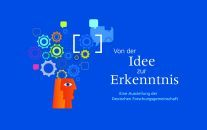 """Logo zur Wanderausstellung """"Von der Idee zur Erkenntnis"""""""