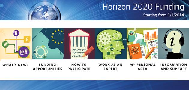 Horizon 2020 Funding
