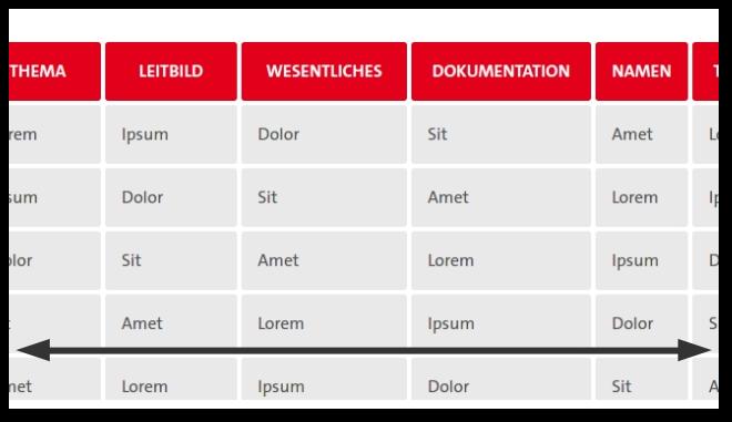 Screenshot einer horizontal scrollbare Tabelle