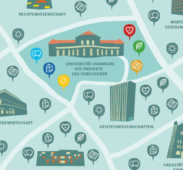 Vorschau Forschunglandkarte