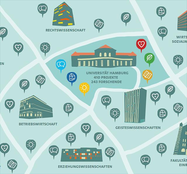 Forschungslandkarte Nachhaltigkeit Vorschaubild
